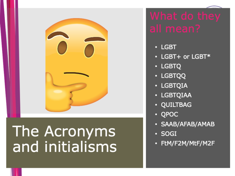 Acronyms and initialisms