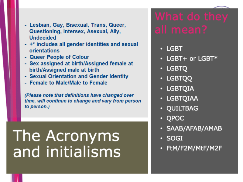 Acronyms and initialisms -Answers
